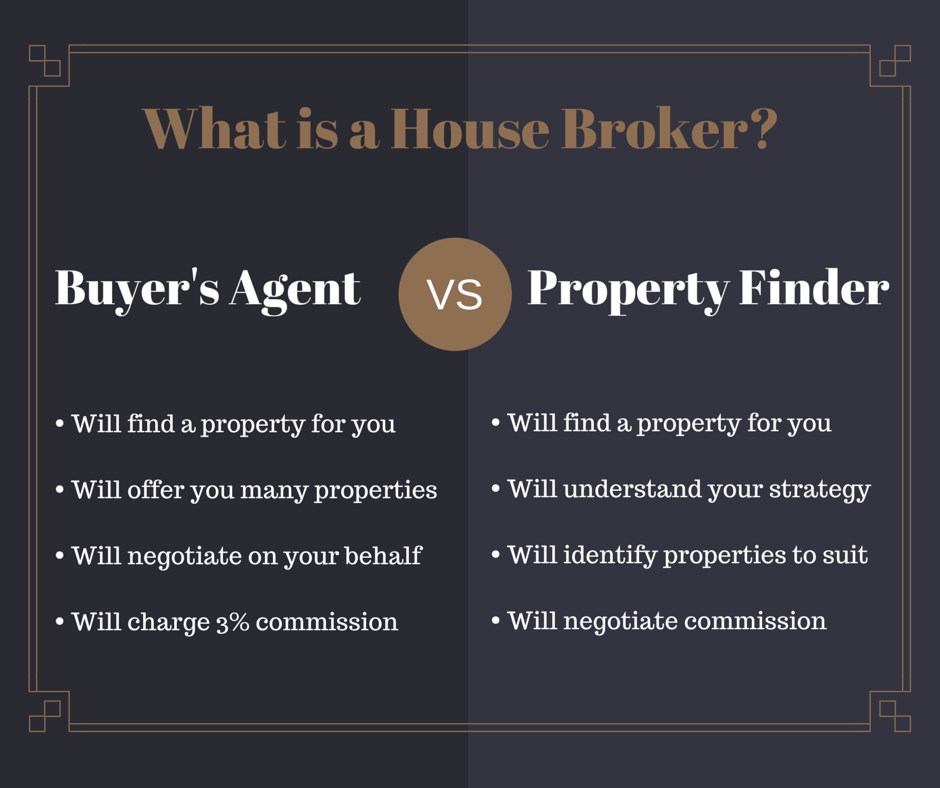 Buyer's Agent vs Property Finder