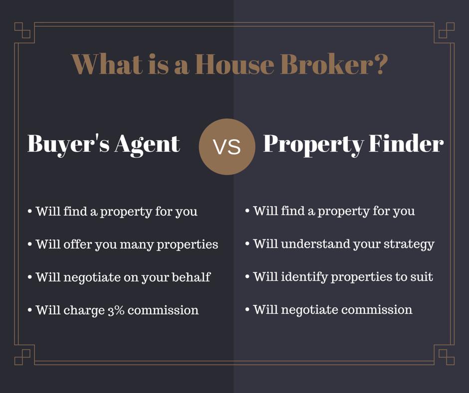 Buyer's Agent vs Property Finder
